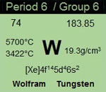 tungsten properties