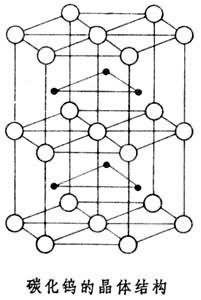 tungsten structure