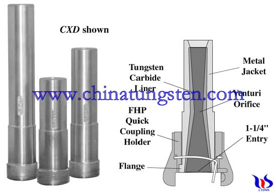 Tungsten-Carbide-Ltungsten carbide liners