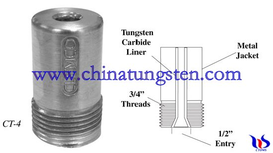 tungsten carbide liner